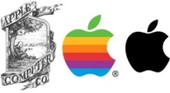 ::: Apple Inc. :::