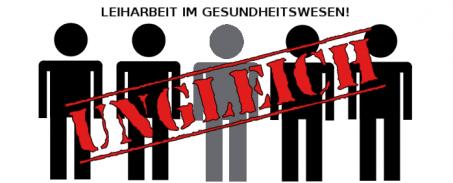 Kampagne gegen Leiharbeit im AKH Wien